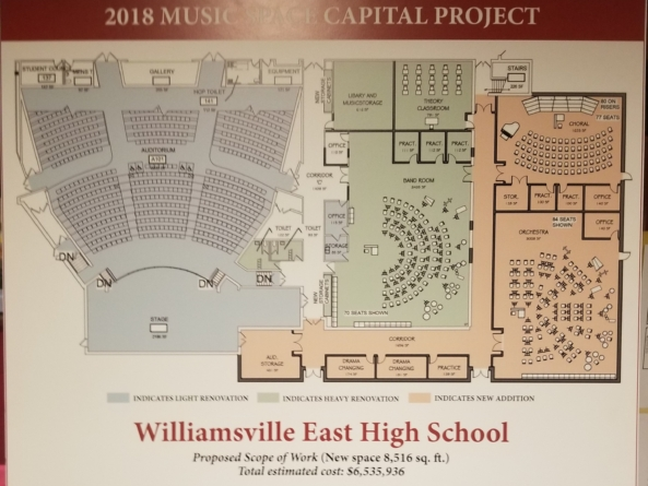 SIHAC Meets to Discuss Music Wing Renovations