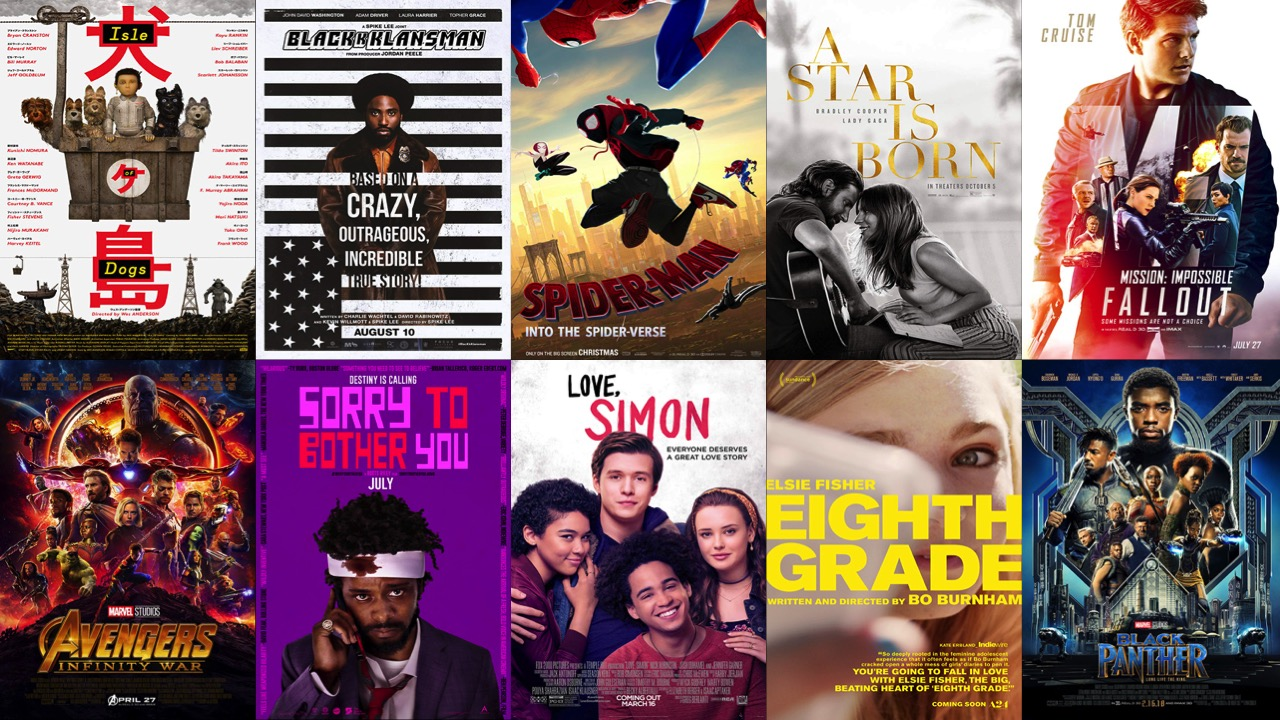 top rated movies 2018 and 2019